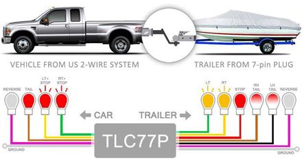 Trailer Light Converter - USA to EU